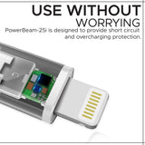 PowerBeam-25i White