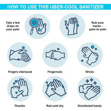 Habit Sanitizer (100 ml pack)