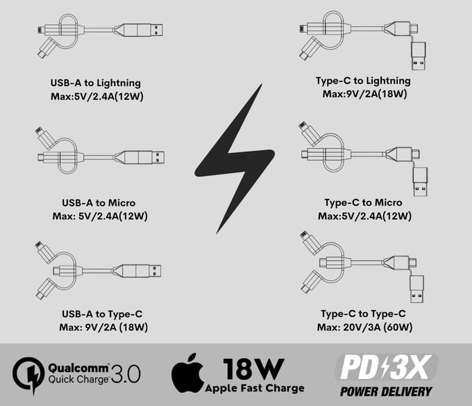 Zeus-X 6-in-1 Universal Cable