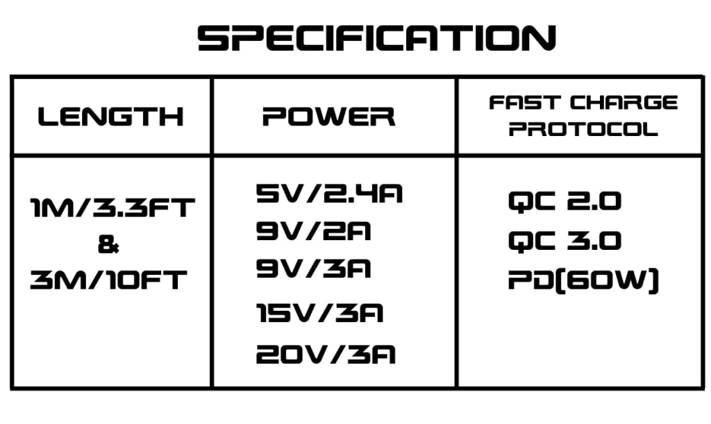 Futurizta Cable Specification