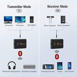 Bluetooth 5.0 Transmitter and Receiver, 2-in-1 Wireless Adapter, works with 2 Devices Simultaneously, For TV/Home Sound System)