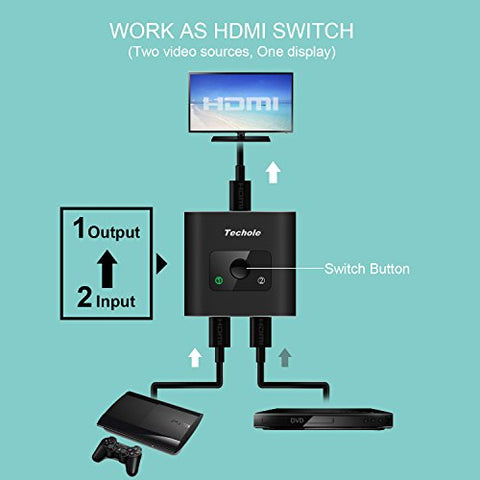 4K HDMI Splitter-Techole Aluminum Bi-Directional HDMI Switcher 2 Input 1 Output - AVM
