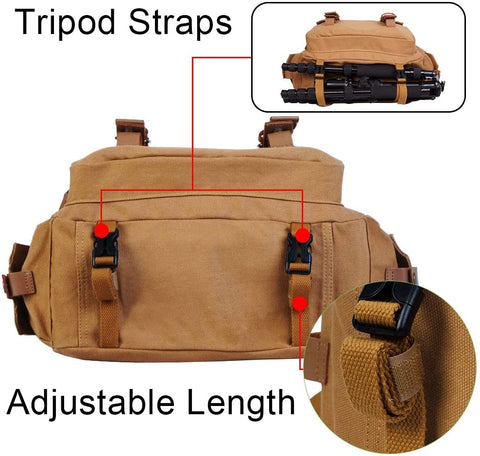 Image of Lightweight Vintage Waterproof Bag - AVM