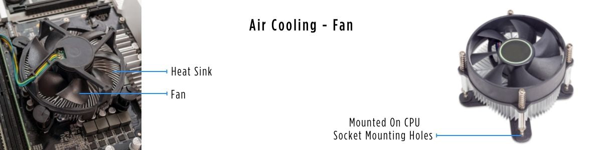 CPU-air-cooling-with-fan