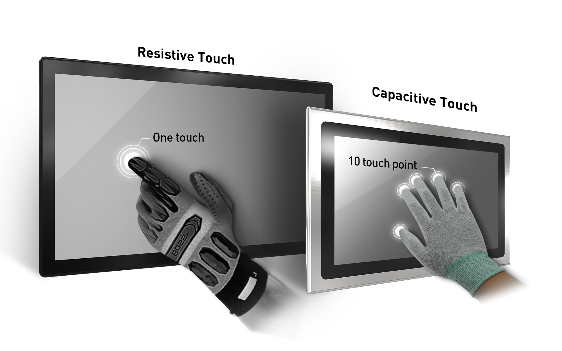 resistive-touch-capacitive-touch-industrial-panel-pc-10-points-touch