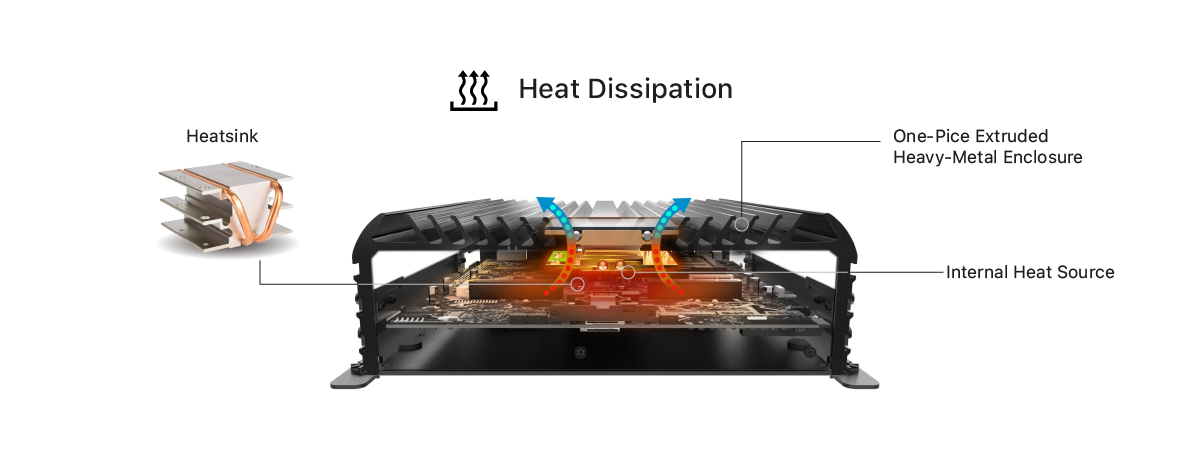 fanless-design-rugged-computers-passive-cooling