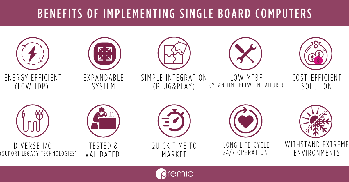 single-board-computers-benefits-and-advantages