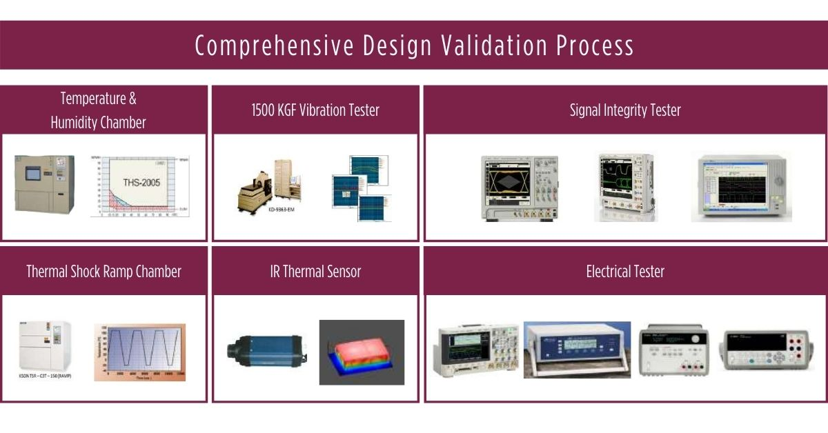 test-and-validation-process-for-IP69K-stainless-steel-industrial-panel-pc