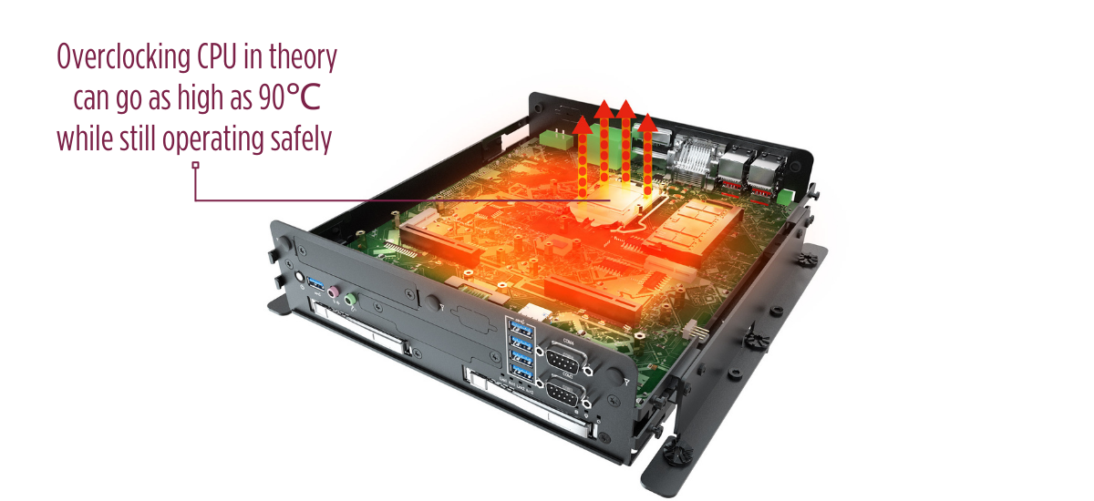 internal-computer-components-producing-heat-highest-temperature-for-cpu-to-operate-safely