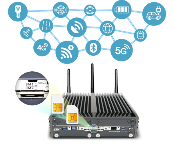 wireless-connectivity-of-rugged-industrial-computer