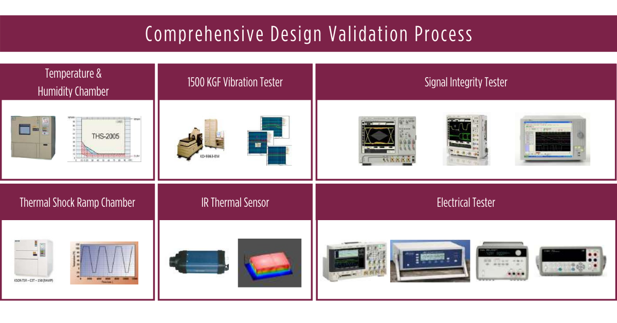 rugged-industrial-PC-test-and-validation-process