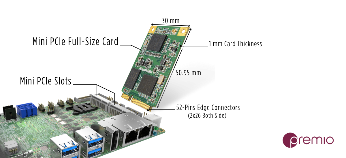 mini-PCIe-mPCIe-cards-size-and-mPCIe-slots