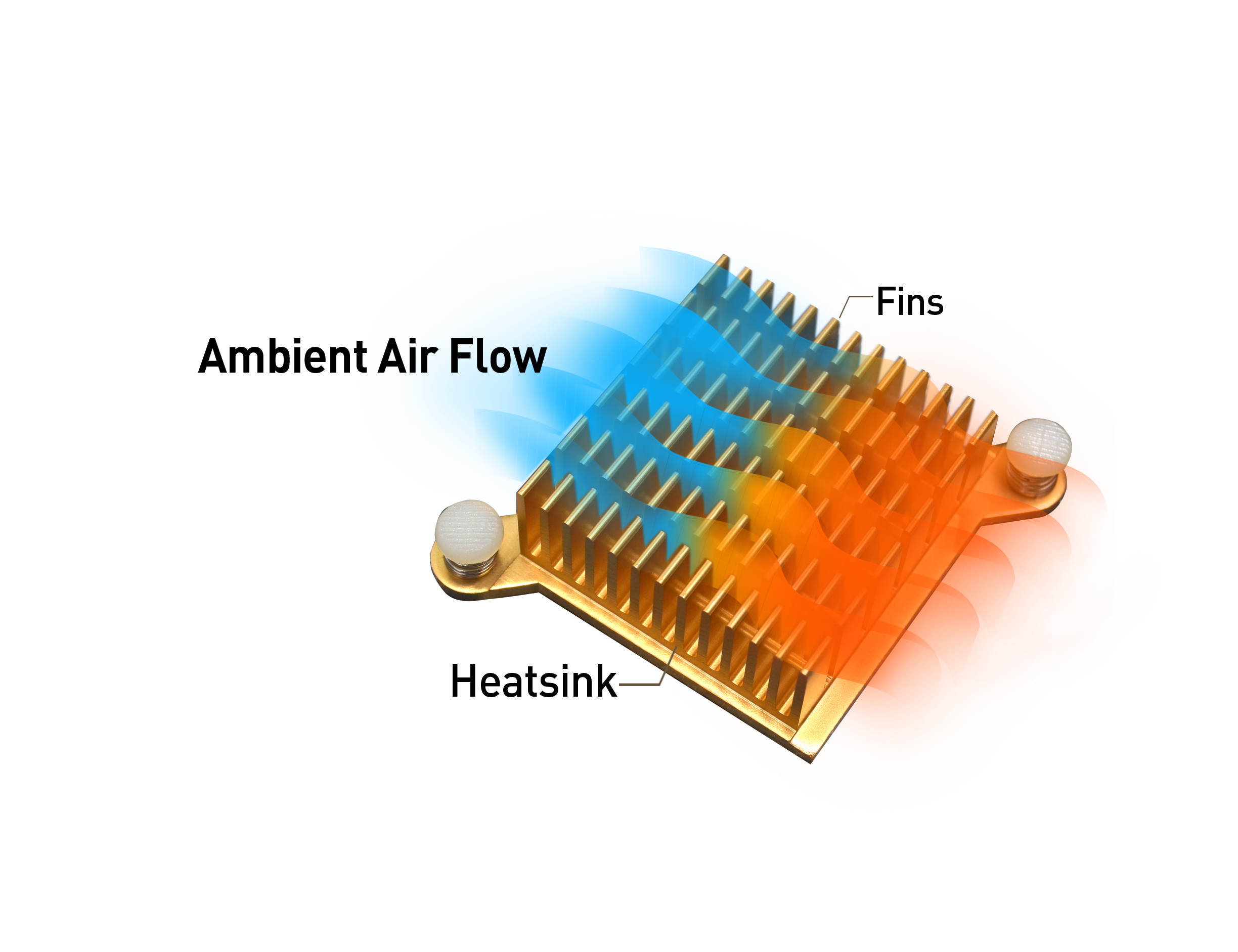 passive-cooling-heat-sink-ambient-air-flow