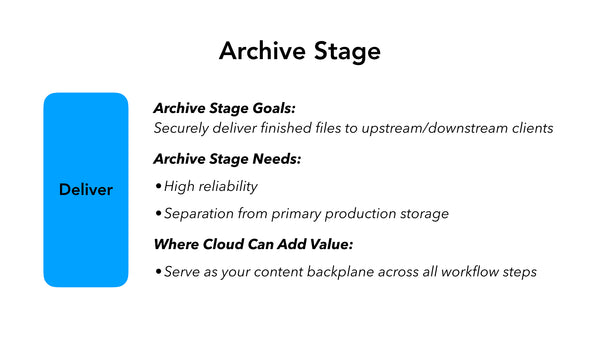 Archive Stage