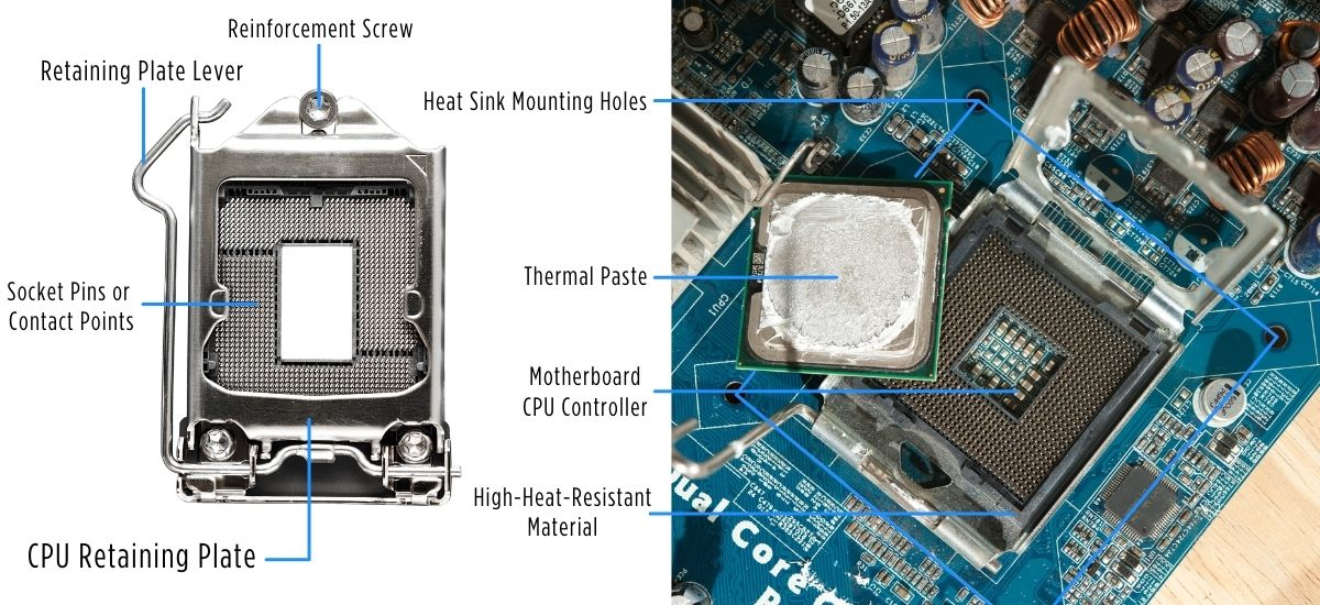 CPU-socket-how-CPU-attached-to-the-motherboard?