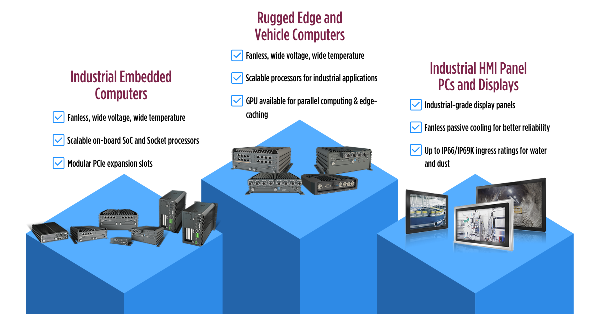 rugged-industrial-computing-solutions