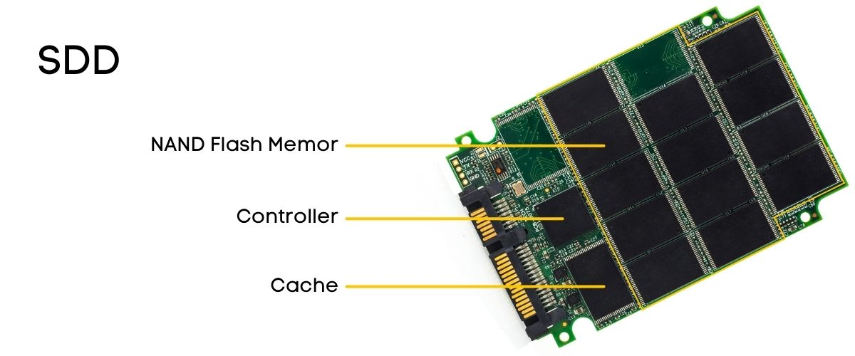 How-SSD-works-?-SSD-architecture