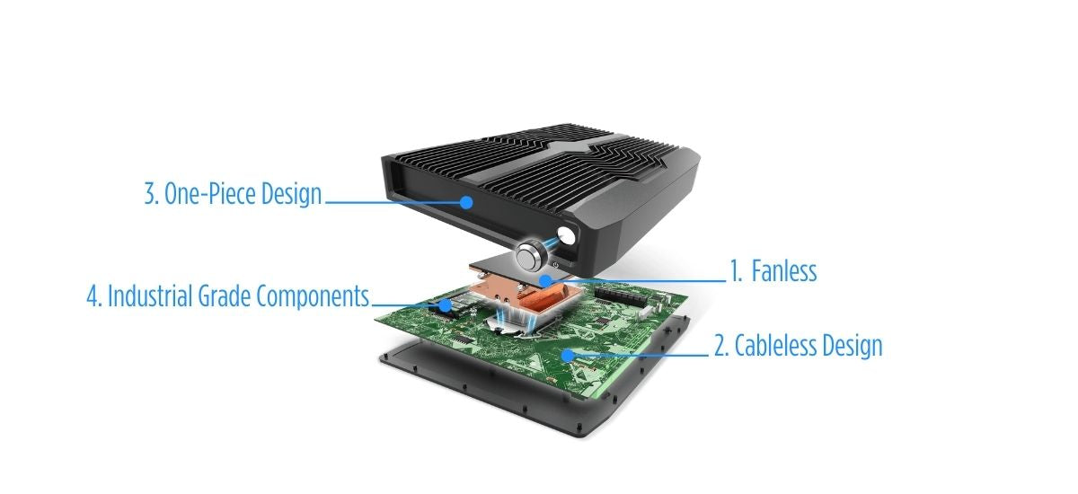 cable-less-design-of-a-fanless-silent-pc