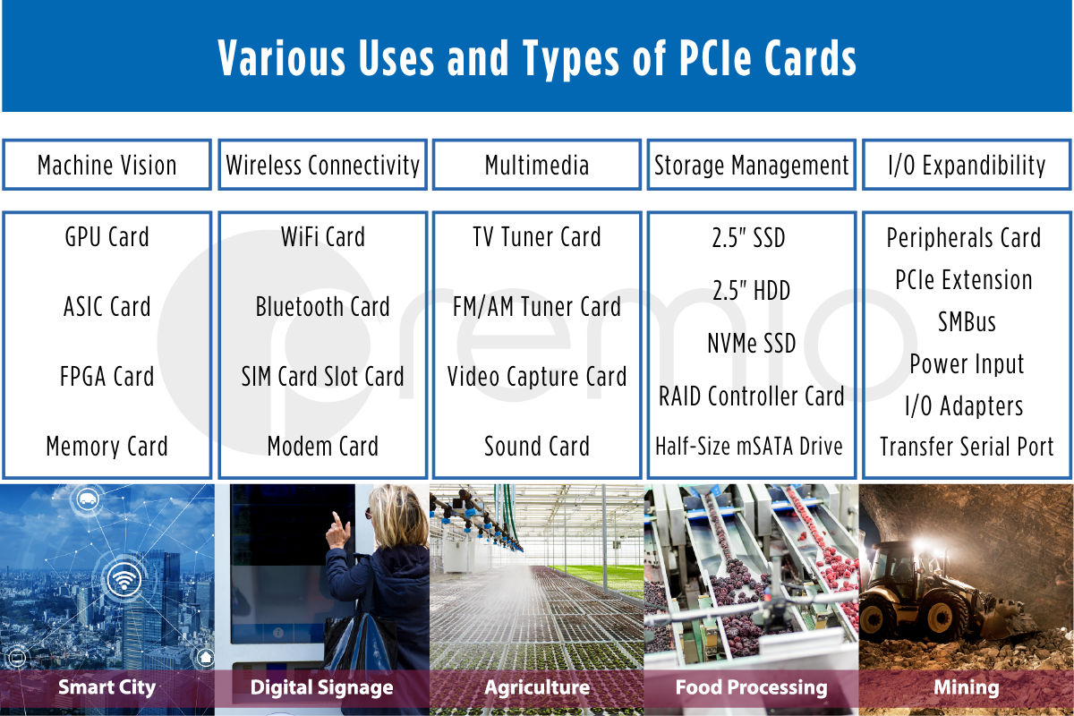 different-types-of-PCIe-cards-and-their-use