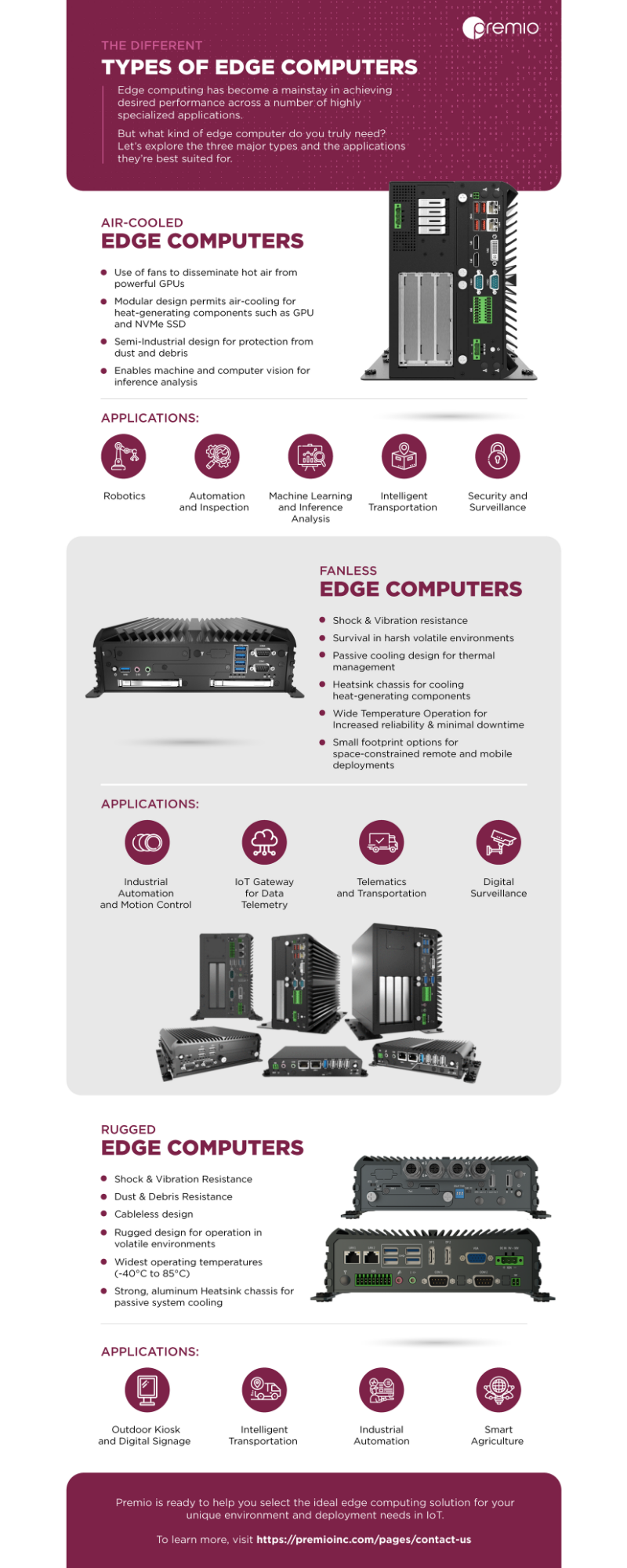 different-types-of-edge-computers-infographic