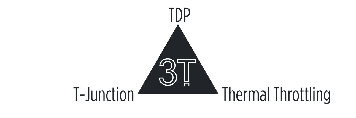 TDP-Tjunction-Thermal-Design-Power-for-CPU