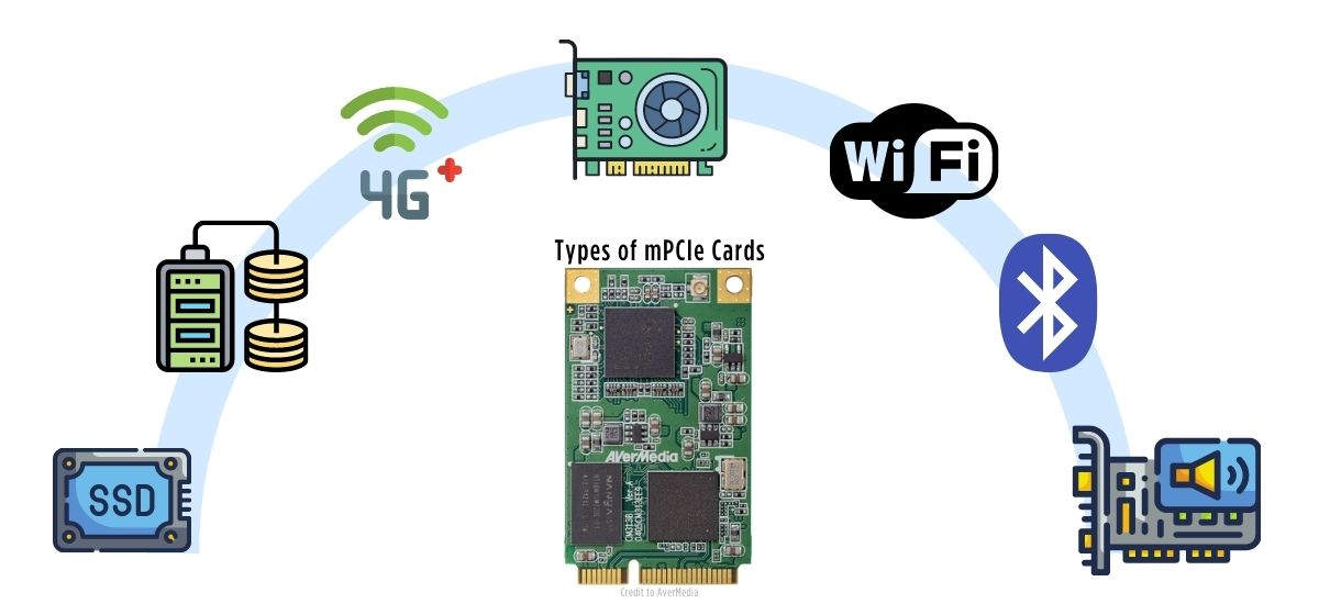 types-and-benefits-of-mini-PCIe-cards