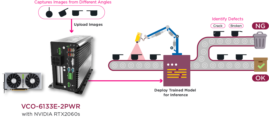 deep-learning-application-smart-manufacturing-process