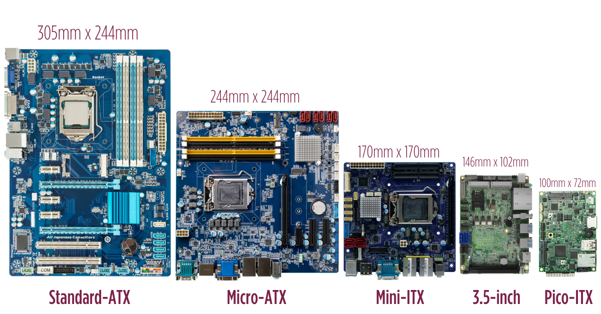 industrial-motherboard-size-and-form-factor