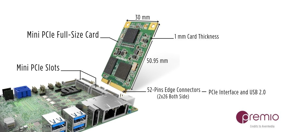 SBC-with-mini-PCIe-expansion-slot-mPCIe-cards