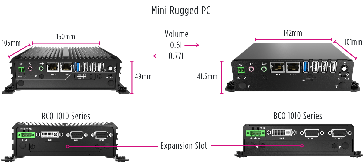 small-form-factor-rugged-computer-mini-rugged-PC