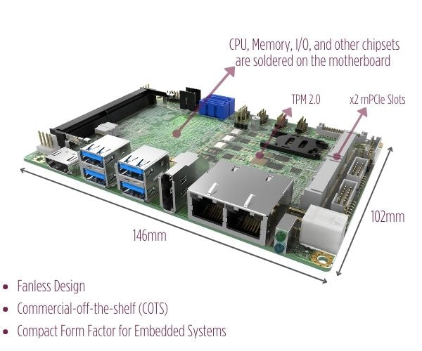 what-is-single-board-computers-architecture