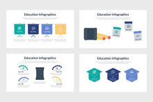 Load image into Gallery viewer, Infographics for Education - TheSlideQuest