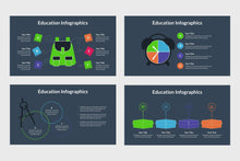 Load image into Gallery viewer, Education Infographics Template