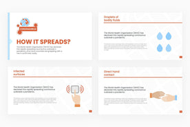 How It Spreads Presentation Template