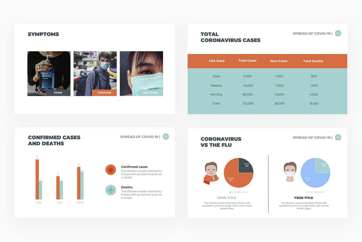 Spread of COVID-19 Presentation Template