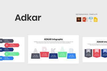 ADKAR Infographics Template-PowerPoint Template, Keynote Template, Google Slides Template PPT Infographics -Slidequest
