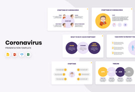 Symptoms of Coronavirus Presentation Template-PowerPoint Template, Keynote Template, Google Slides Template PPT Infographics -Slidequest