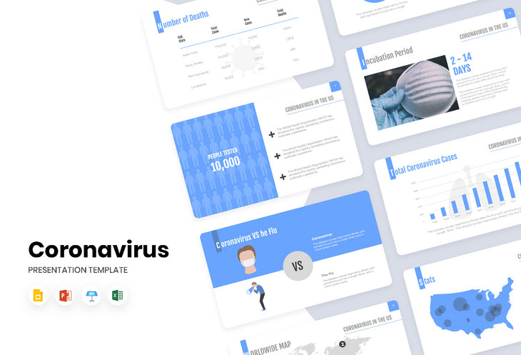 Coronavirus in the US Presentation Template-PowerPoint Template, Keynote Template, Google Slides Template PPT Infographics -Slidequest