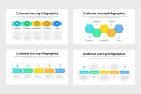 Customer Journey Infographics Template PowerPoint Keynote Google Slides PPT KEY GS