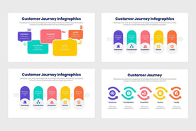 Customer Journey Infographics Template-PowerPoint Template, Keynote Template, Google Slides Template PPT Infographics -Slidequest