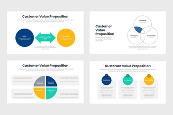 Customer Value Propositions Infographics