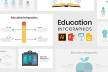 Load image into Gallery viewer, Education Infographics - TheSlideQuest
