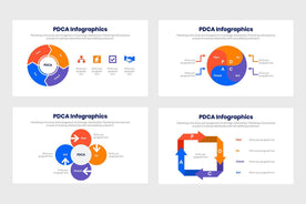 PDCA Infographics-PowerPoint Template, Keynote Template, Google Slides Template PPT Infographics -Slidequest