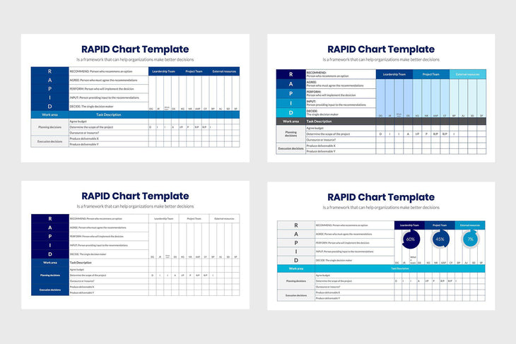 RAPID Diagram Charts Infographics Template PowerPoint Keynote Google Slides PPT KEY GS