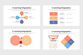 eLearning Infographics Template PowerPoint Keynote Google Slides PPT KEY GS