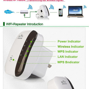 Mini WiFi Repeater - Pro Internet Signal Booster Evofine