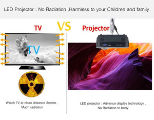 Portable Mini HD LED Home Theater Projector Evofine