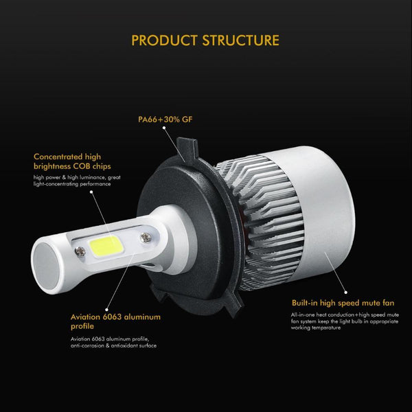 Premium LED Headlight Bulbs- Highest brightness Greater power