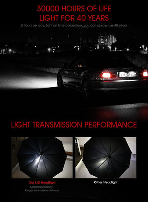 Premium LED Headlight Bulbs- Highest brightness Greater power Evofine