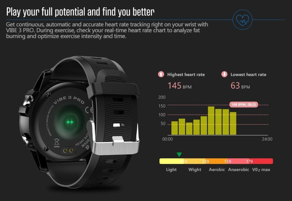 Pro Fitness Sports Smartwatch V4 - IOS & Android EvoFine